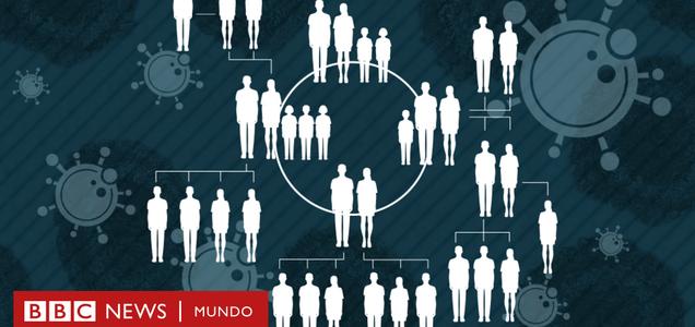 Los gráficos que muestran cómo una reunión familiar terminó con 41 contagiados de covid-19 en apenas 16 días