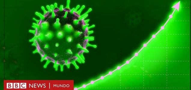 Cómo el coronavirus se comporta más como si fuera una enfermedad de transmisión sexual