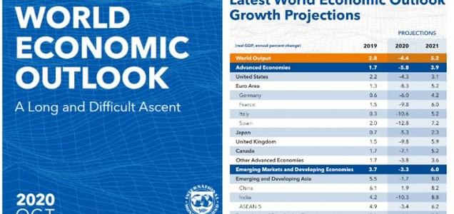 """""""Una ripresa lunga e difficile"""", le ultime proiezioni del FMI sul futuro"""