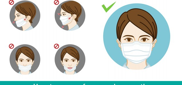 Severity of coronavirus infection may be determined by face mask use, study suggests