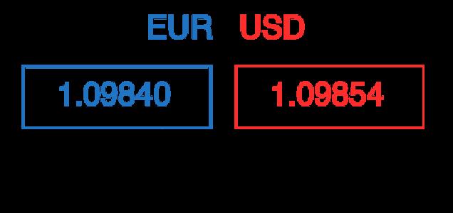 Kaart School ⁓ Top 10 Hsbc Usd Hkd Exchange Rate