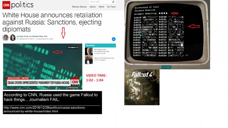 A US news channel used a screenshot of Fallout computers for a story
