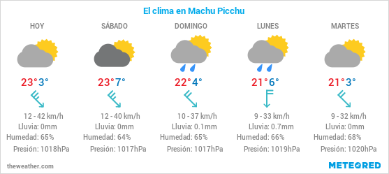Pronostico del clima para Machu Picchu